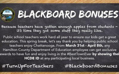 Hooray ~ Hooray for Spring Break & our teachers!